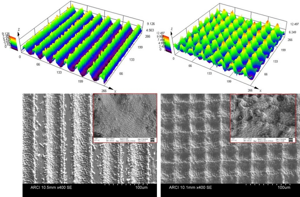 One-step laser-based fabrication of self-cleaning metallic surfaces
