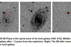 Study by Indian Astronomers provides clues to explosion mechanism of supernovae